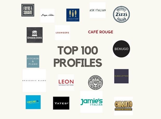 Top+100+profiles+logos